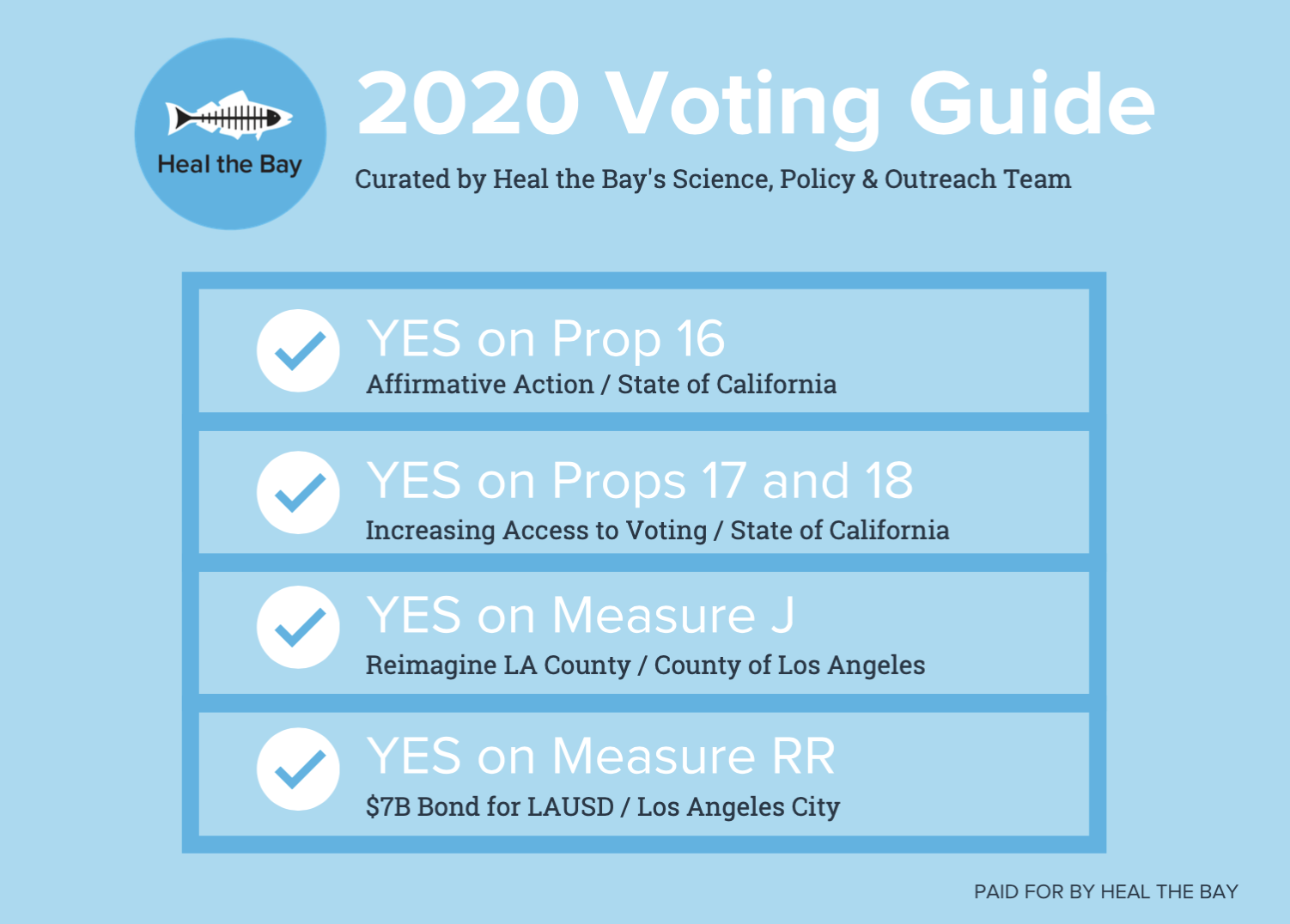 Heal the Bay Voter Guide