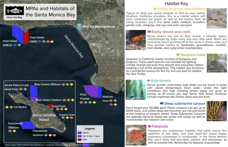 MPAs and Habitats of the Santa Monica Bay