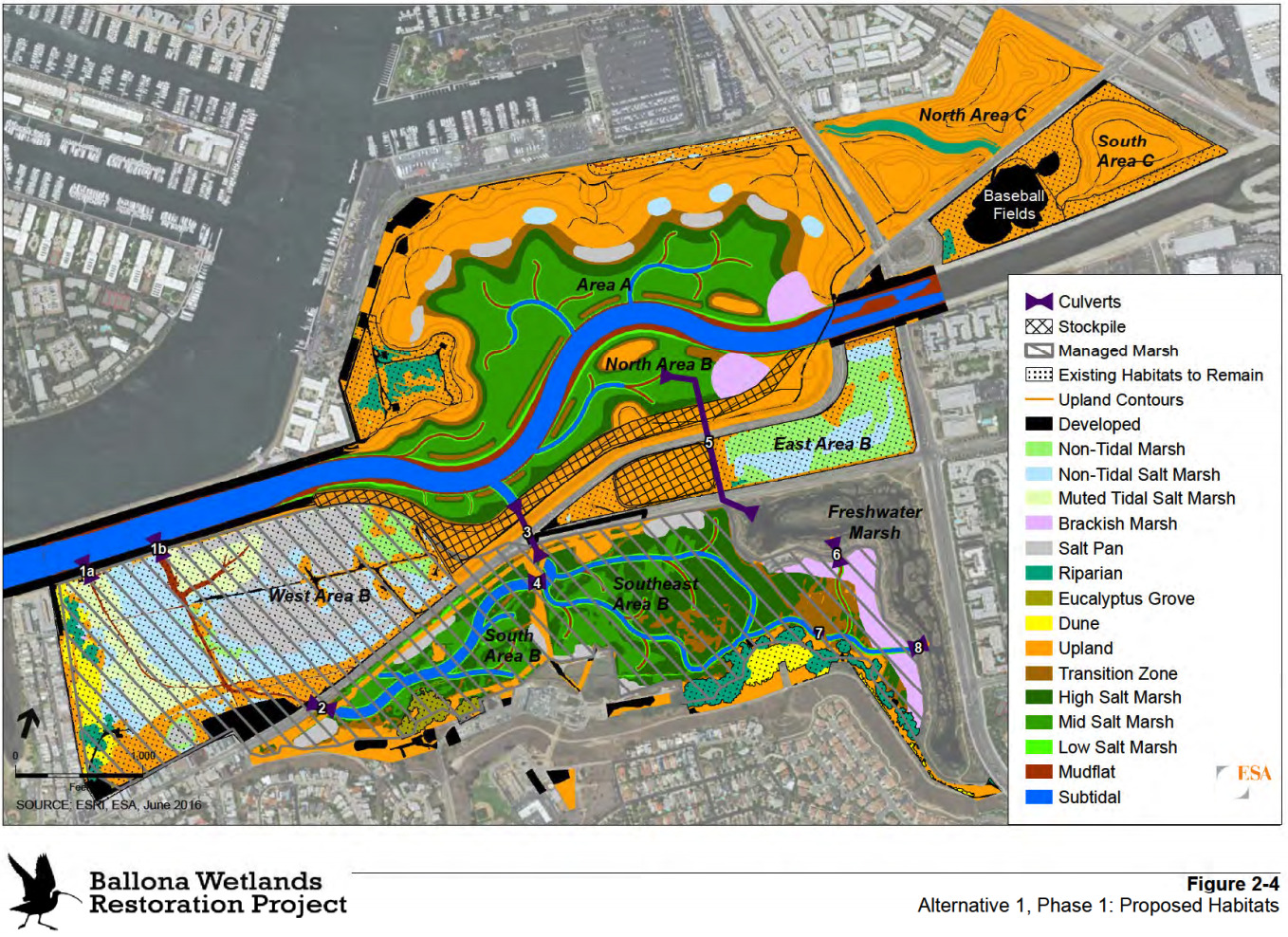 Ballona Wetlands Restoration Plan